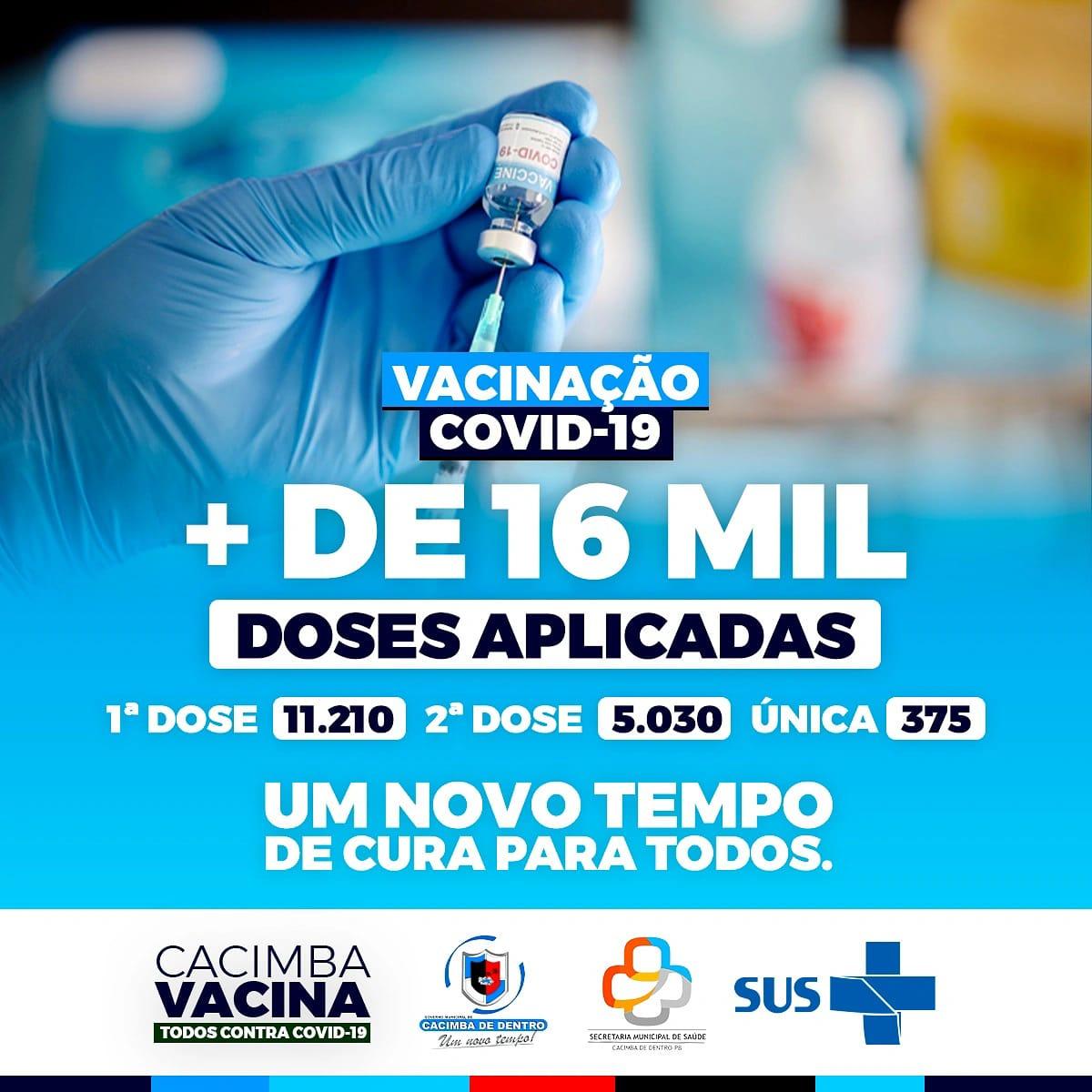 Mais de 16 mil doses aplicadas